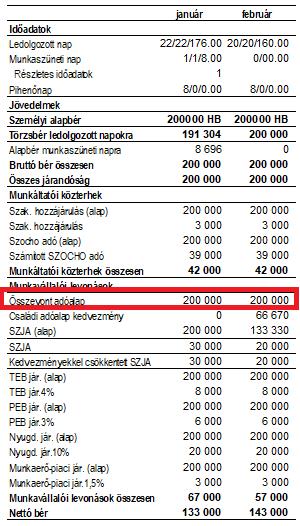 A clentbank egyszerűsített munkája bináris opciókkal)