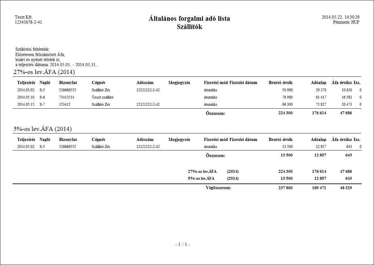 Áfa-analitika_2