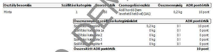 ADR további adatok